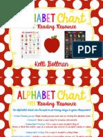 Alphabet Chart Free