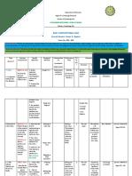 Instructional Plan - Grade 8 - 2nd Quarter-2018-19