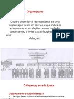Organograma Adm Ecle
