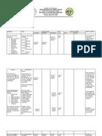 ARAL PAN LAC session plan - Copy.docx