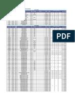 mb_memory_x470-aorus-ultra-gaming_pinnacle.pdf