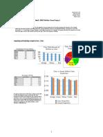 skittles project pdf