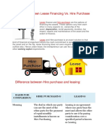 Diff between leasing and hire purchase