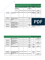 MSA Recommendation Compliance Status - Feb 19