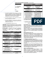 TRANSPO COMPLETE Midterms Reviewer Doctrines