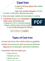 09. Cast Iron
