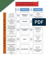 mapa de procesos (1) (1)