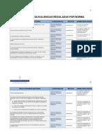 2016-09 Cuadro Equivalencia Estudios