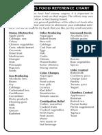 food_ref_card.pdf