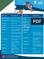 PDF Comandos Hadoop