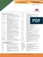 OPTIBELT 14 Anexo.pdf