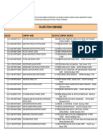 Plantation_Companies.pdf