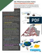 Infografia Modos de Propagacion Radiocomunicaciones SIT1-ULTIMO1111