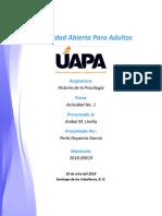 Historia de la Psicología UAPA