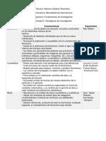 FI_U1_A2_MASR_paradigmas
