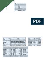 tabelas para rpg