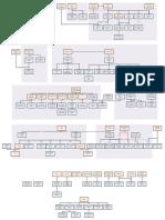 Peta Bisnis Perusahaan Di IDX