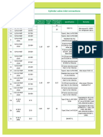 Valves Inlet Chart
