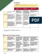 Group Presentation Grading Rubric (2)