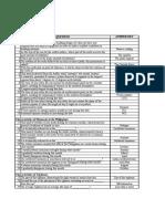 TROPICAL Q&A.pdf