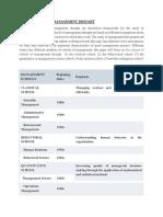 Management Philosophy Report