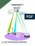 Hfc-p Cmts, Docsis, Qam System