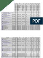 Productivity Rates.pdf