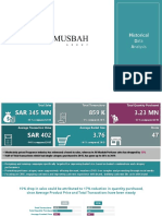 AL Musbah Historical Data Analysis 20170519