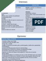 Análisis de caso - Primadona