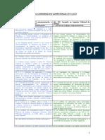 Quadro Comparativo Competências Constitucionais STF x STJ
