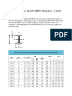 Wide Flange Beam Dimensions Chart