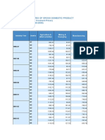 HBS Table No. 160 _ Quarterly Estimates of Gross Domestic Product at Factor Cost (at Constant Prices) (New Series) (Base_ 2004-05)