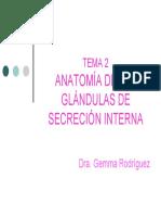 2. Anatomia de Las Glandulas de Secrecion Interna