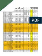 Send Perhitungan Ritase Driver 2018-08