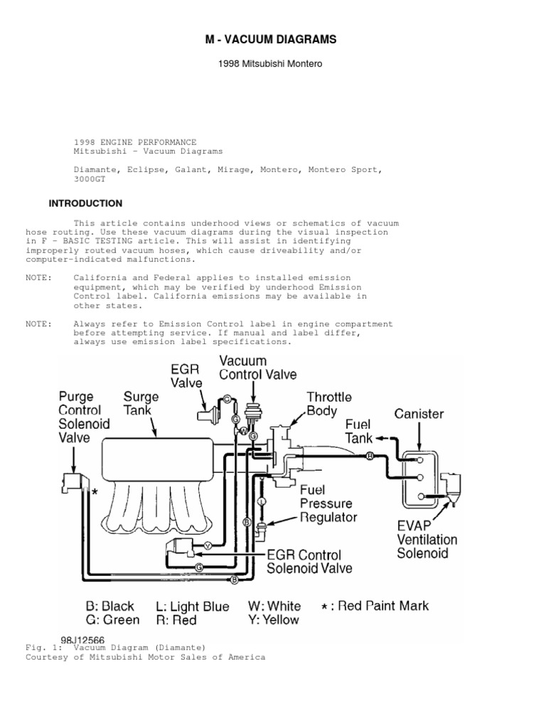 Mitsubishi Diamante Engine Diagram