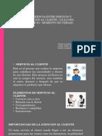 Exposicion Servicio y Atencion Al Cliente[46]