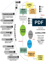 Analisis economia circular.pdf