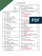 Curriculum REV.20161109.docx