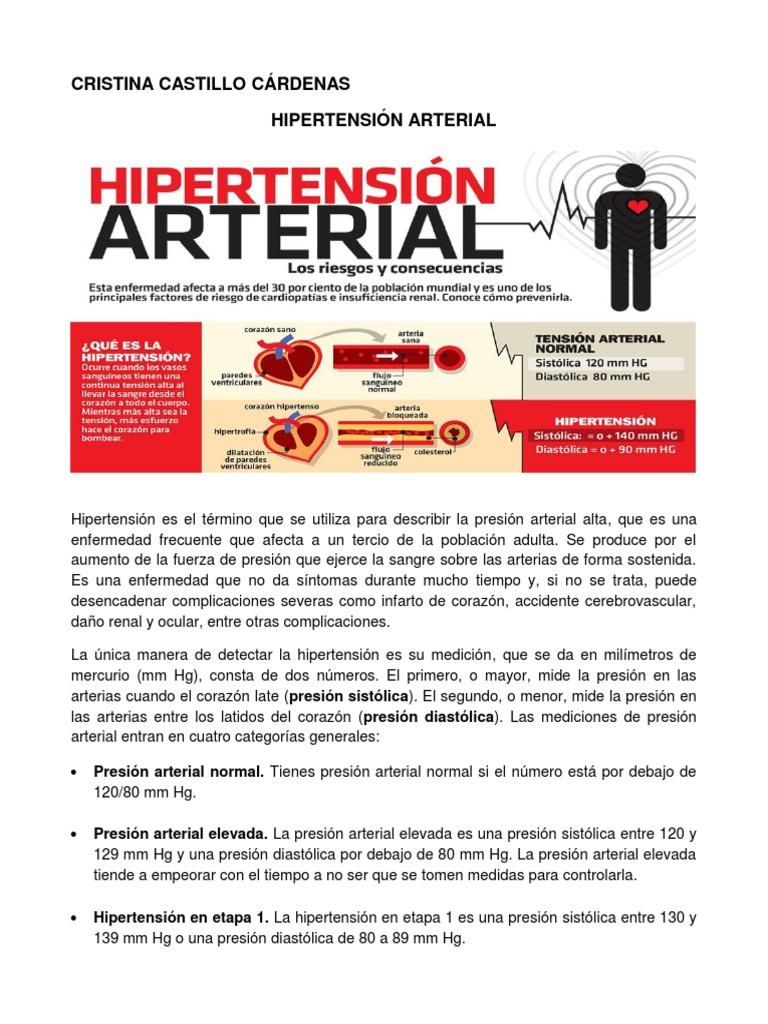 Una presión arterial sistólica de 140 mm hg o una presión diastólica de 90 mm hg o más es