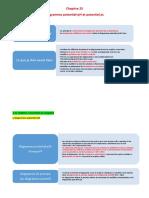Chapitre_25-Diagramme_potentiel-pH_et_potentiel_pL.pdf