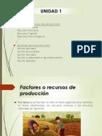 Unidad 1 Factores o Productos de Producción - Sectores de Producción 2.pptx