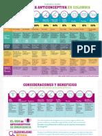 Tabla Antoconceptivos Color WEB-1