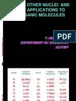 NMR Inorganic