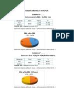 Análisis de La Dinámica Económica Del Distrito