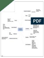 Mapa Mental de Los Enfoques Cuantitativo y Cualitativo