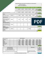 Presupuesto Por Componente