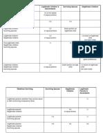 104674603-Table-of-Legitimes.pdf