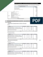 00 -Presupuesto Analitico Inicial Compone v3 g