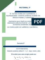 Factorial 3k