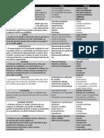 Tipos de documento